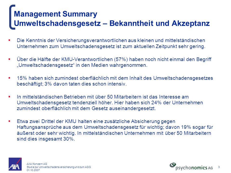 AXA Konzern AG Studie zur Umweltschadensversicherung und zum AGG 01.10.2007 3 Management Summary Umweltschadensgesetz – Bekanntheit und Akzeptanz Die