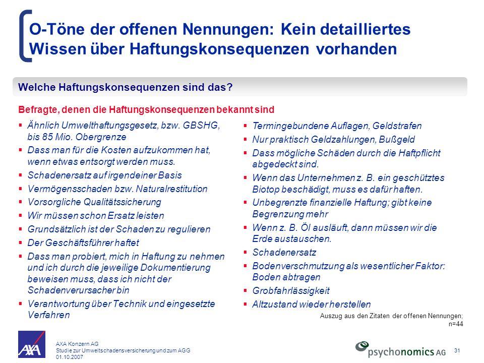 AXA Konzern AG Studie zur Umweltschadensversicherung und zum AGG 01.10.2007 31 O-Töne der offenen Nennungen: Kein detailliertes Wissen über Haftungsko