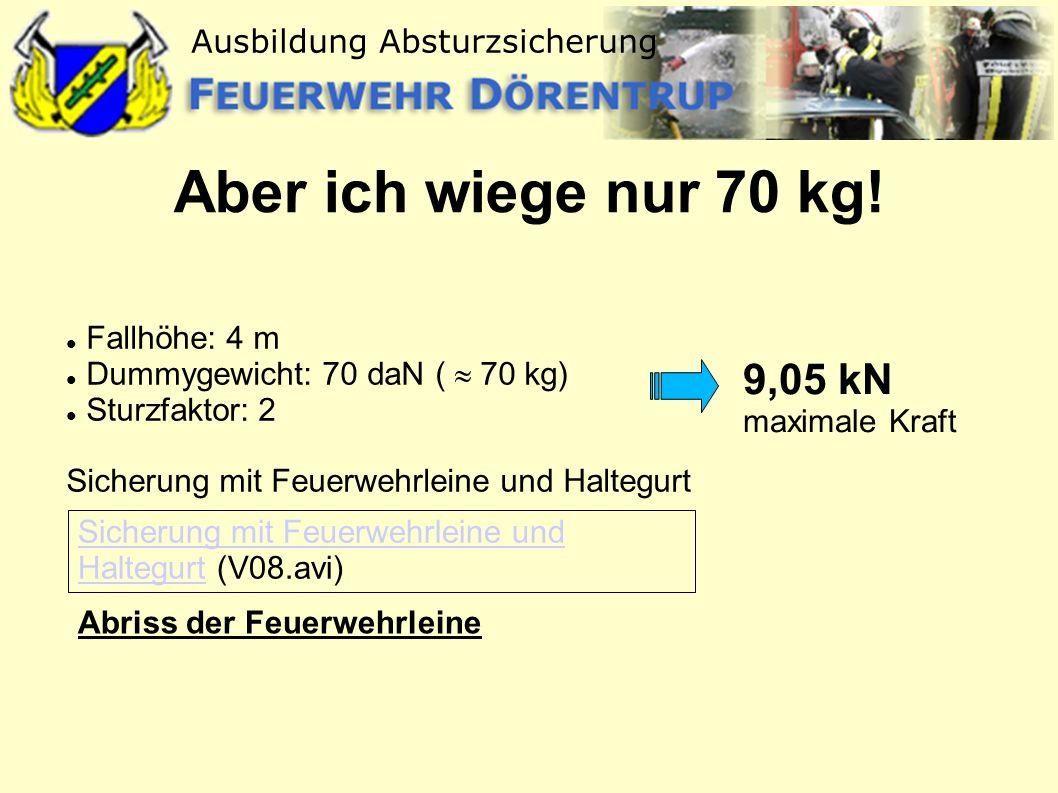 Ausbildung Absturzsicherung Aber ich wiege nur 70 kg! Fallhöhe: 4 m Dummygewicht: 70 daN ( 70 kg) Sturzfaktor: 2 Sicherung mit Feuerwehrleine und Halt