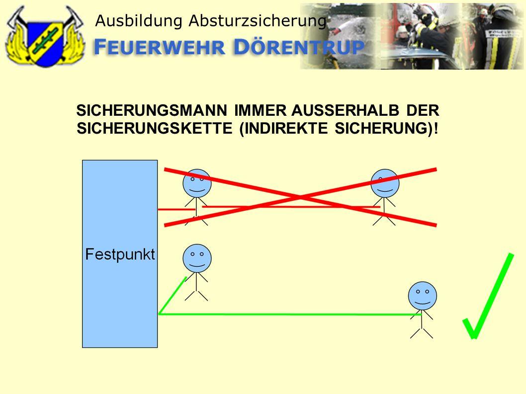 Ausbildung Absturzsicherung SICHERUNGSMANN IMMER AUSSERHALB DER SICHERUNGSKETTE (INDIREKTE SICHERUNG)!