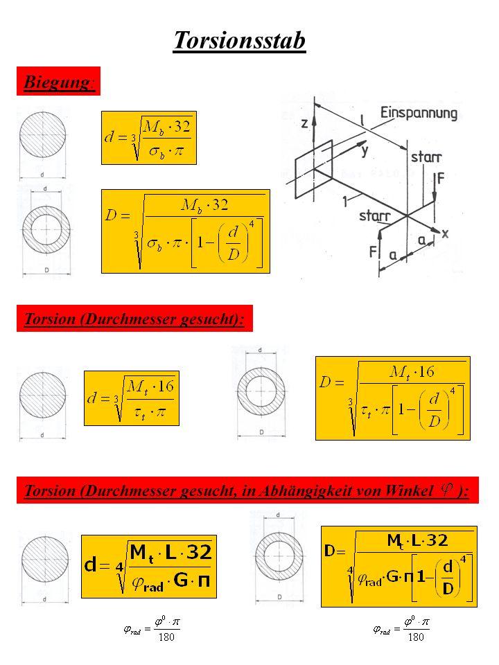 Eingespannter Freiträger mit zwei Einzelkräften: F1F1 l2l2 Freischneiden (nicht unbedingt notwendig) und Gleichgewichtsbedingungen aufstellen P FAFA MAMA Querkraftverlauf F Q + MbMb x - x y F A = F 1 + F 2 M+ M b = – F 1 · x – F 2 · (x – l 1 ) PP F2F2 l1l1 + F1F1 F2F2 ΣF y = F 1 + F 2 – F A = 0 M b2 = F 2 · l 2 M b1 = F 1 · (l 1 +l 2 ) F2F2 ΣM P = M b + F 1 · x + F 2 · (x – l 1 ) = 0 F1F1 M b = – F 1 · x – F 2 · (x – l 1 ) ΣM P = M b + F 1 · x + F 2 · (x – l 1 ) = 0 M- M+ Von Links nach Rechts Uhrzeigersinn +Von Rechts nach Links Uhrzeigersinn - Von Links nach Rechts + obenVon Rechts nach Links + unten + - - + + +