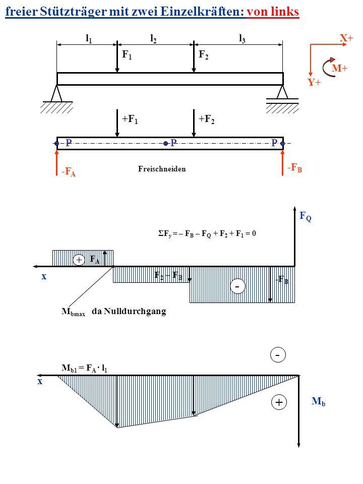 freier Stützträger mit zwei Einzelkräften: von links +F 1 l2l2 Freischneiden -F A Y+ M+ PPP F1F1 l3l3 +F 2 F2F2 -F B l1l1 X+ FQFQ x - M bmax da Nulldu
