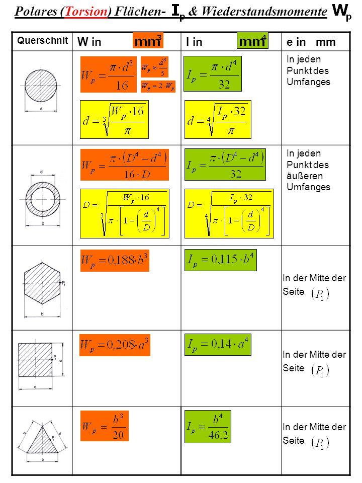 Walze abwärts rollend Walze aufwärts rollend Mindestreibwert damit kein Schlupf (Durchdrehen) Beschleunigungsmoment Schiefe Ebene gerade Ebene =Tabelle Seite 18=Formel Seite 11 z.B.