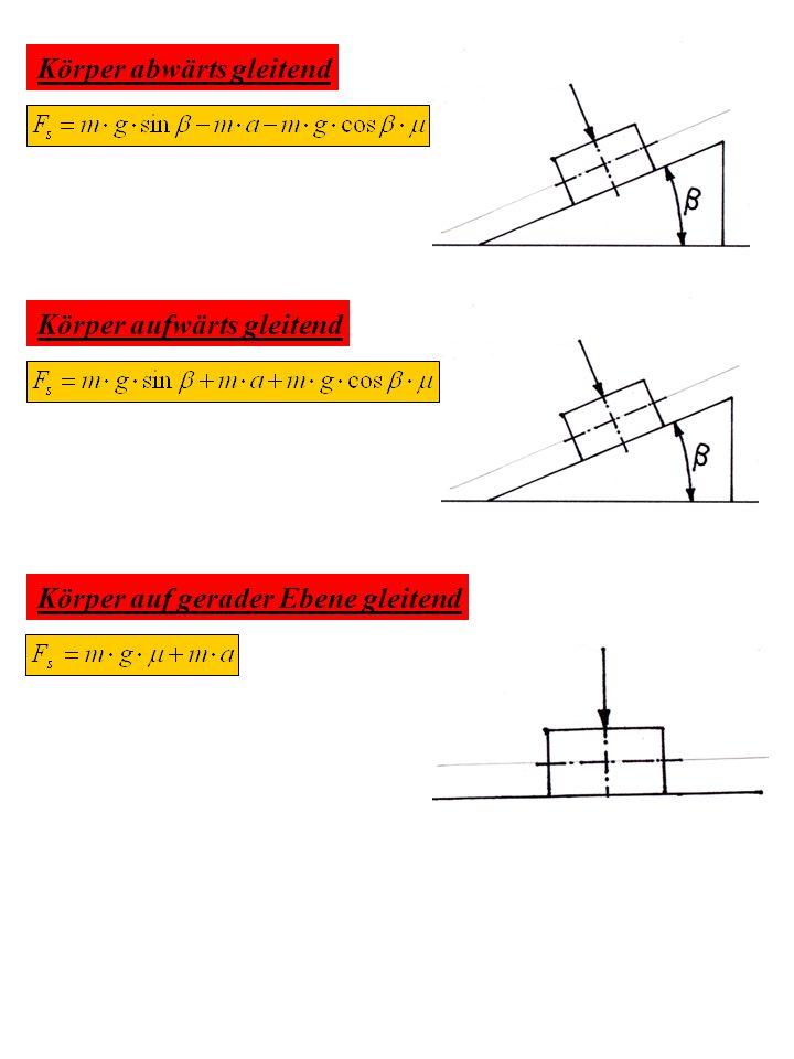 Knickung & Zug (für Stabdimensionierung) Vollkreisquerschnitt für Knickung Kreisringquerschnitt für Knickung Vollkreisquerschnitt für Zug Kreisringquerschnitt für Zug ZUG Knickung