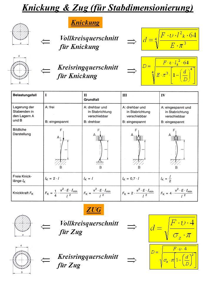 Knickung & Zug (für Stabdimensionierung) Vollkreisquerschnitt für Knickung Kreisringquerschnitt für Knickung Vollkreisquerschnitt für Zug Kreisringque
