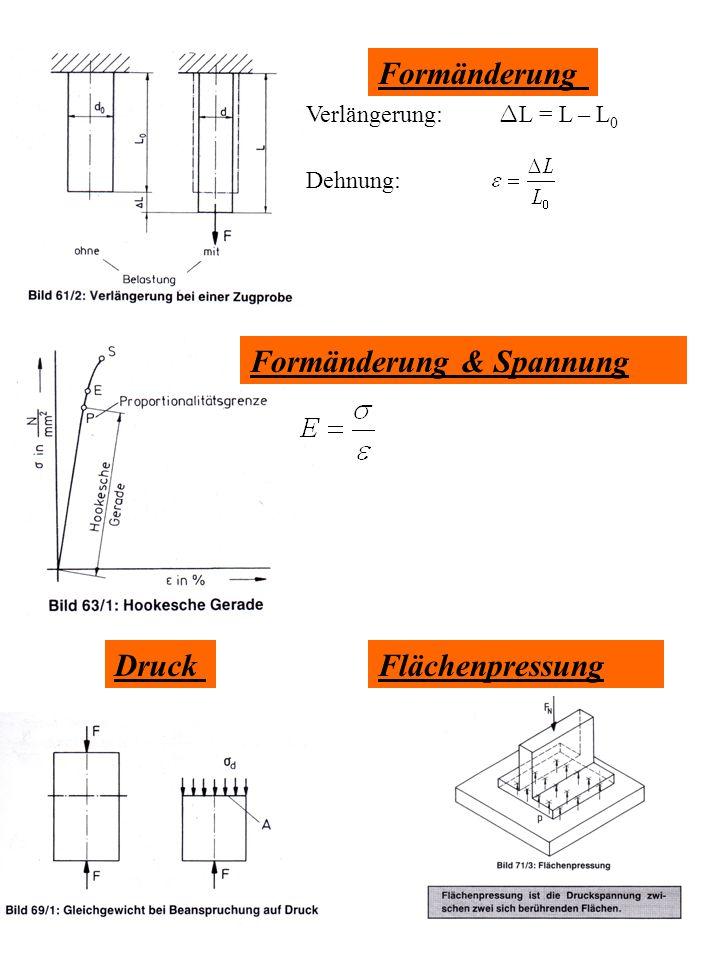 DruckFlächenpressung Formänderung & Spannung Formänderung Verlängerung: L = L – L 0 Dehnung: