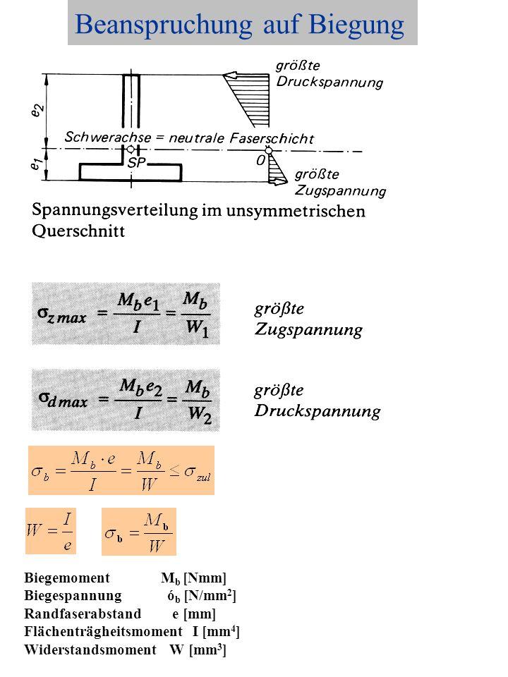 Beanspruchung auf Biegung Biegemoment M b [Nmm] Biegespannung ó b [N/mm 2 ] Randfaserabstand e [mm] Flächenträgheitsmoment I [mm 4 ] Widerstandsmoment