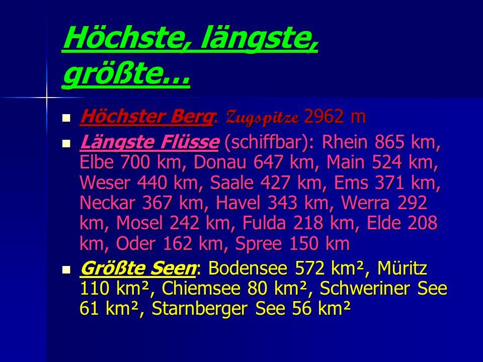 Höchste, längste, größte… Höchster Berg: Zugspitze 2962 m Höchster Berg: Zugspitze 2962 m Längste Flüsse (schiffbar): Rhein 865 km, Elbe 700 km, Donau