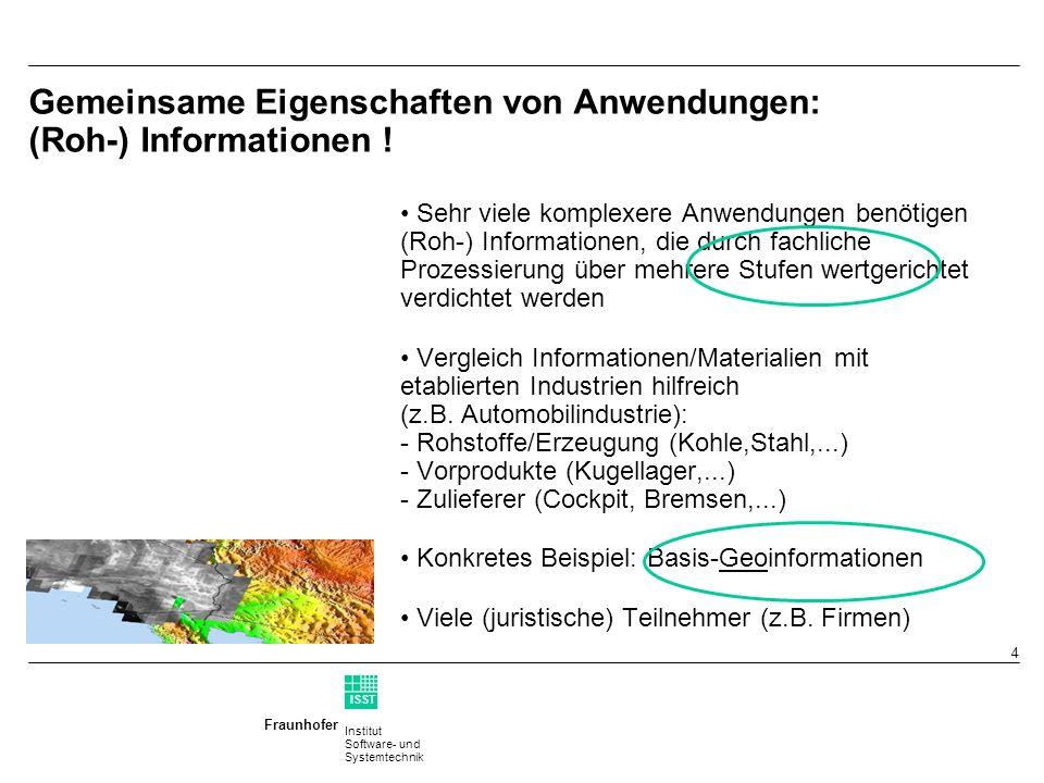 Institut Software- und Systemtechnik Fraunhofer ISST 3 Einführung: Gemeinsame Eigenschaften von Anwendungen (II) ? GIL 2004, Track K3: Mehr Grundstück