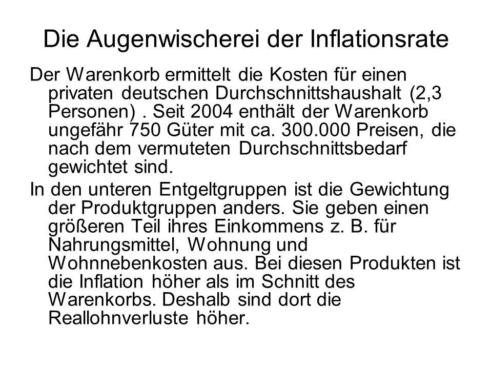 Die Augenwischerei der Inflationsrate Der Warenkorb ermittelt die Kosten für einen privaten deutschen Durchschnittshaushalt (2,3 Personen). Seit 2004