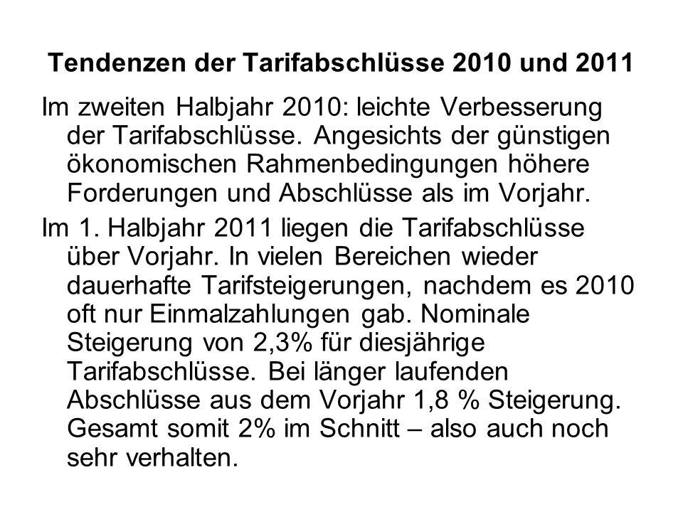 Tendenzen der Tarifabschlüsse 2010 und 2011 Im zweiten Halbjahr 2010: leichte Verbesserung der Tarifabschlüsse. Angesichts der günstigen ökonomischen