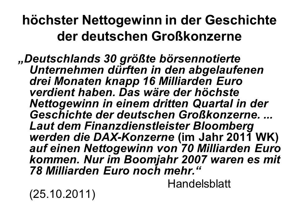 höchster Nettogewinn in der Geschichte der deutschen Großkonzerne Deutschlands 30 größte börsennotierte Unternehmen dürften in den abgelaufenen drei M