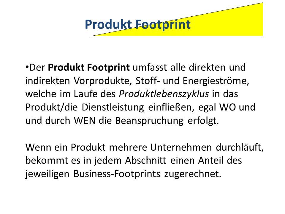 Der Produkt Footprint umfasst alle direkten und indirekten Vorprodukte, Stoff- und Energieströme, welche im Laufe des Produktlebenszyklus in das Produ
