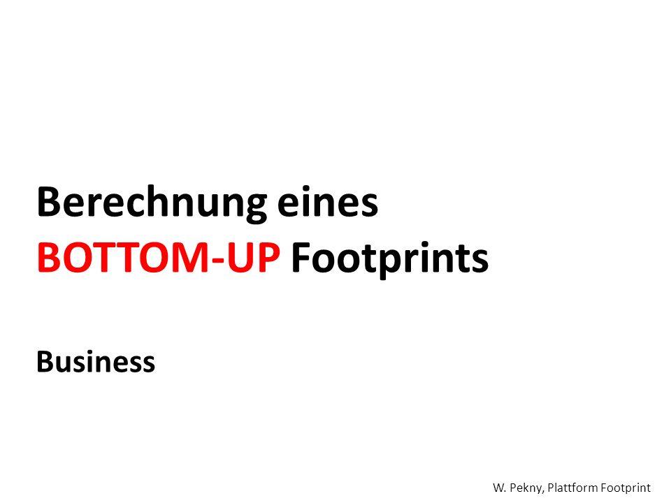 Berechnung eines BOTTOM-UP Footprints Business W. Pekny, Plattform Footprint