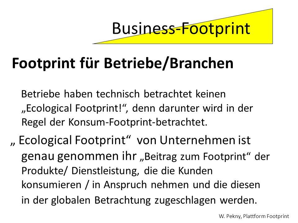 Footprint für Betriebe/Branchen W. Pekny, Plattform Footprint Business-Footprint Betriebe haben technisch betrachtet keinen Ecological Footprint!, den