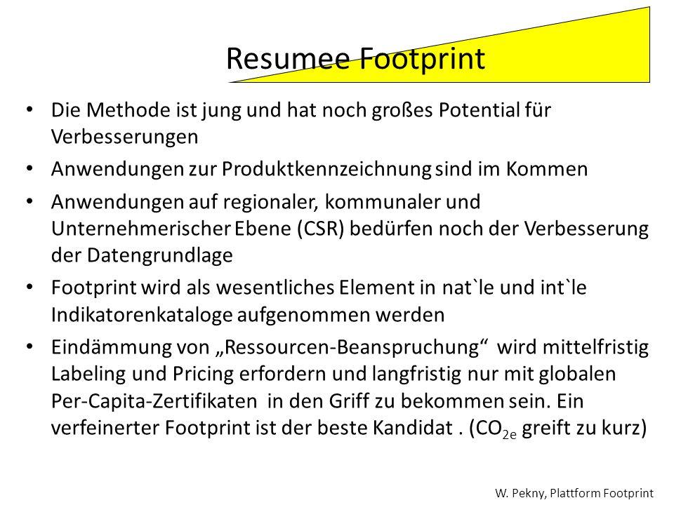 Resumee Footprint Die Methode ist jung und hat noch großes Potential für Verbesserungen Anwendungen zur Produktkennzeichnung sind im Kommen Anwendunge