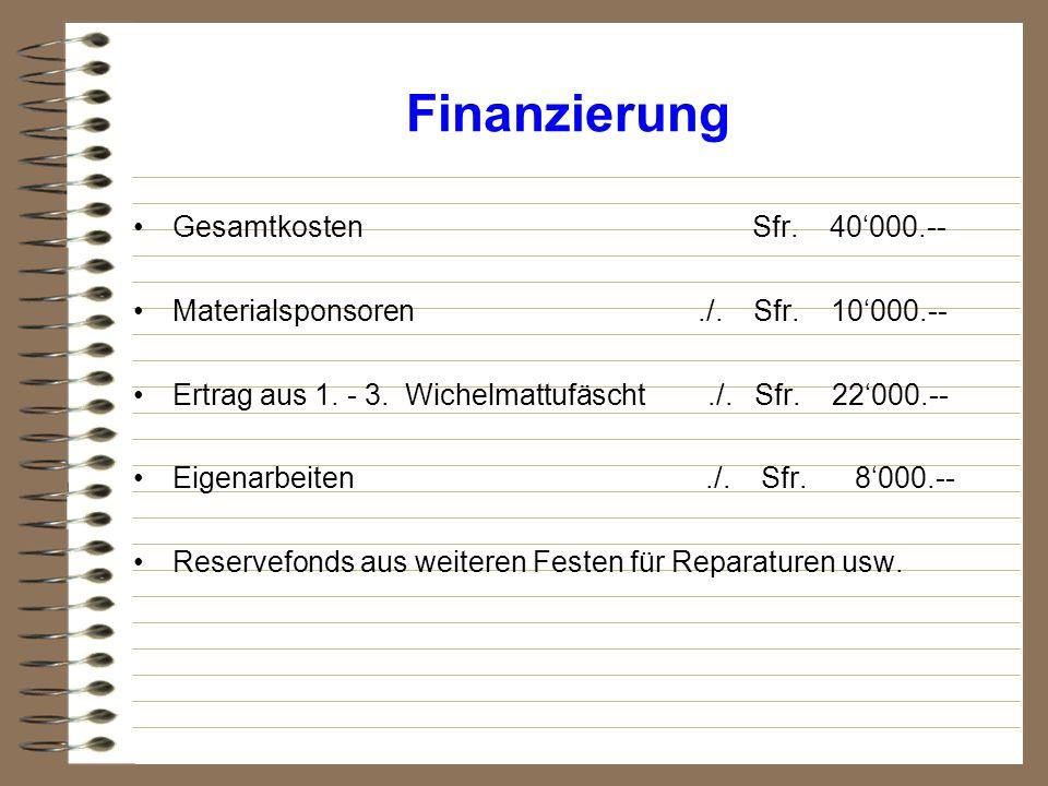 Finanzierung Gesamtkosten Sfr. 40000.-- Materialsponsoren./. Sfr. 10000.-- Ertrag aus 1. - 3. Wichelmattufäscht./. Sfr. 22000.-- Eigenarbeiten./. Sfr.
