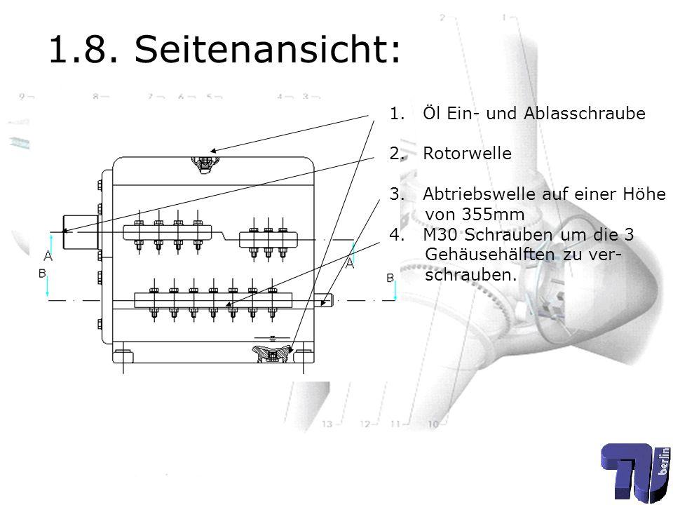 1.8. Seitenansicht: 1.Öl Ein- und Ablasschraube 2.Rotorwelle 3.Abtriebswelle auf einer Höhe von 355mm 4.M30 Schrauben um die 3 Gehäusehälften zu ver-