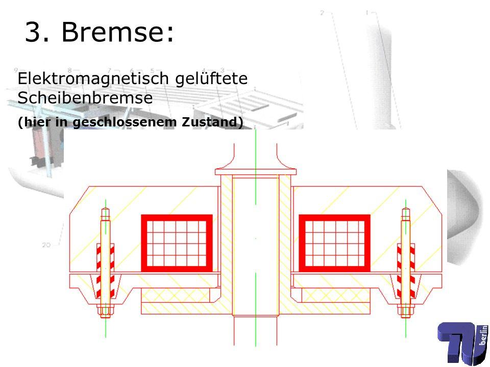 3. Bremse: Elektromagnetisch gelüftete Scheibenbremse (hier in geschlossenem Zustand)