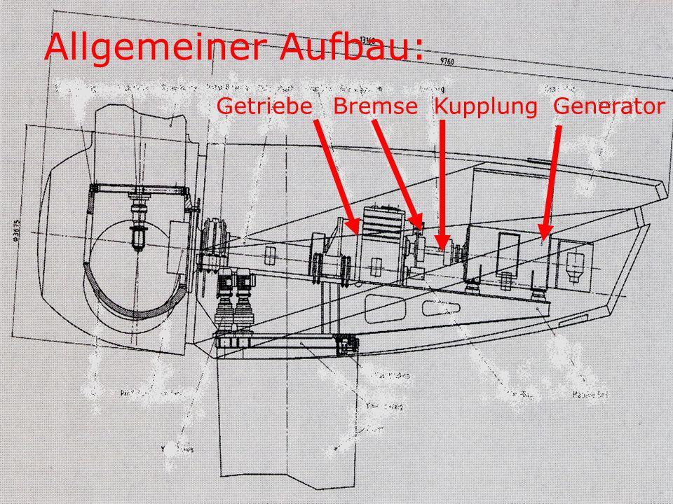 Allgemeiner Aufbau: GeneratorKupplungBremseGetriebe