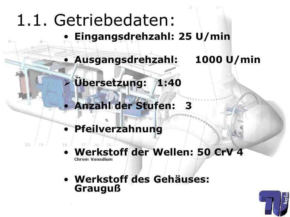 1.1. Getriebedaten: Eingangsdrehzahl: 25 U/min Ausgangsdrehzahl: 1000 U/min Übersetzung: 1:40 Anzahl der Stufen: 3 Pfeilverzahnung Werkstoff der Welle