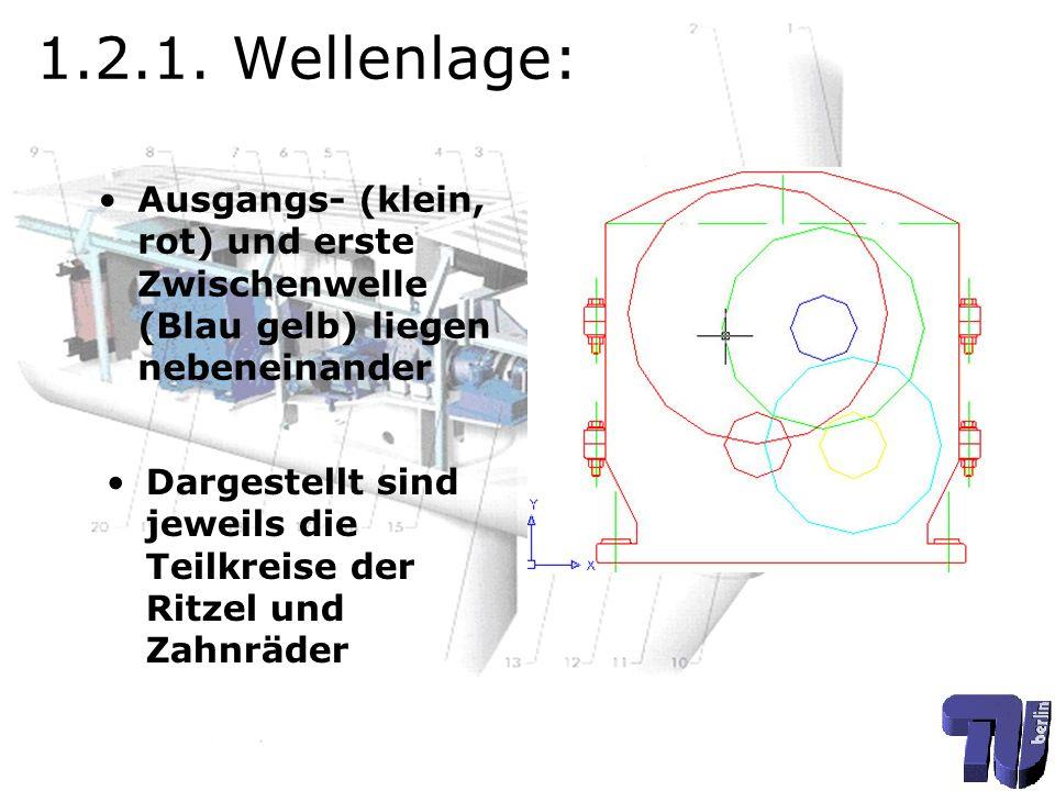 1.2.2. Wellenlage: Lineare Darstellung der Wellen Generatorwelle Rotorwelle