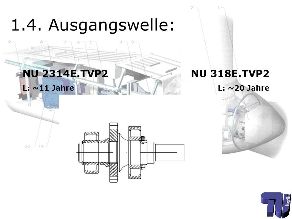 1.4. Ausgangswelle: NU 2314E.TVP2 L: ~11 Jahre NU 318E.TVP2 L: ~20 Jahre