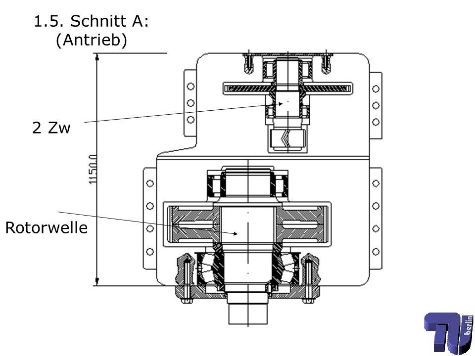 1.6. Schnitt B: (Ausgangs und 1ste Zw-welle) 1ste Zwischenwelle Ausgangswelle Bremse