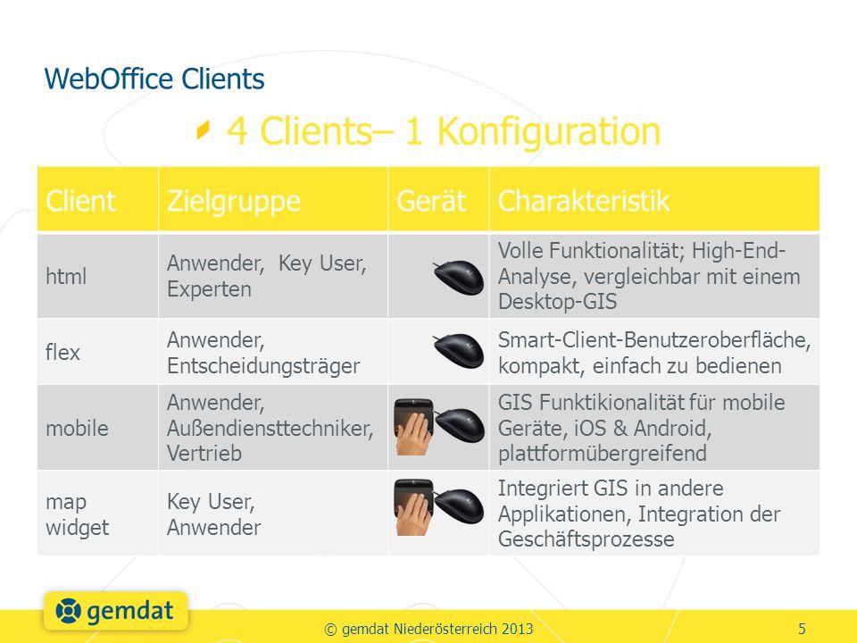 WebOffice Clients ClientZielgruppeGerätCharakteristik html Anwender, Key User, Experten Volle Funktionalität; High-End- Analyse, vergleichbar mit einem Desktop-GIS flex Anwender, Entscheidungsträger Smart-Client-Benutzeroberfläche, kompakt, einfach zu bedienen mobile Anwender, Außendiensttechniker, Vertrieb GIS Funktikionalität für mobile Geräte, iOS & Android, plattformübergreifend map widget Key User, Anwender Integriert GIS in andere Applikationen, Integration der Geschäftsprozesse 4 Clients– 1 Konfiguration © gemdat Niederösterreich 20135