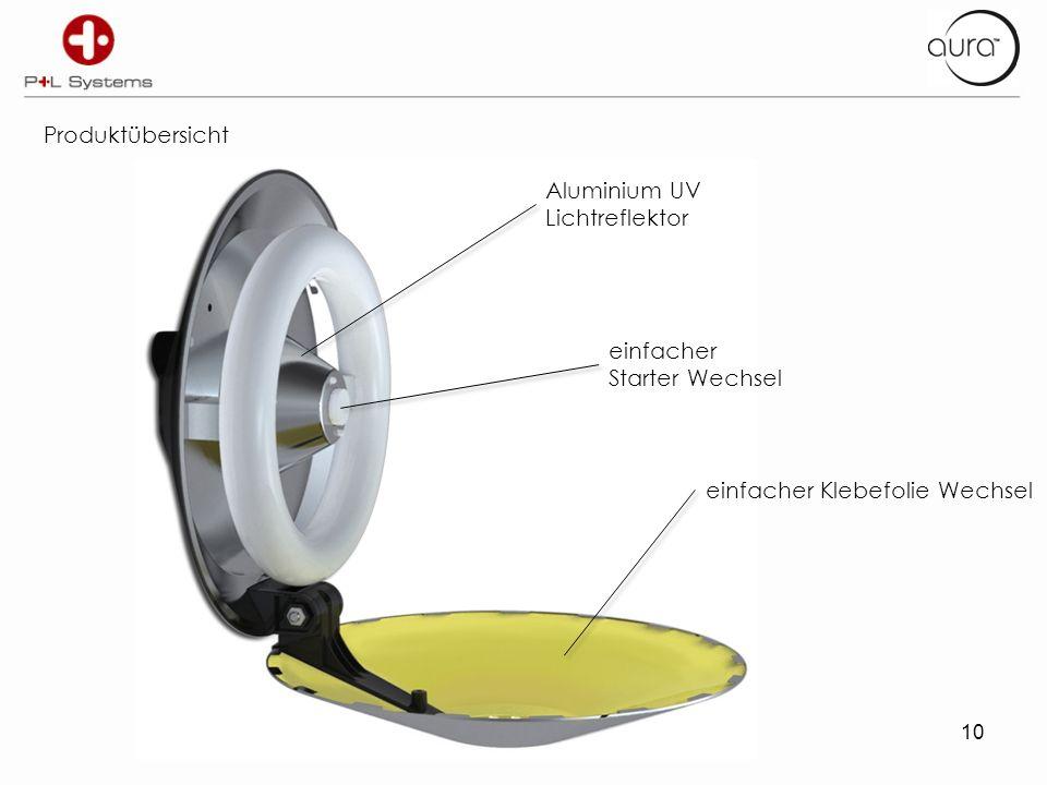 10 Produktübersicht einfacher Klebefolie Wechsel Aluminium UV Lichtreflektor einfacher Starter Wechsel