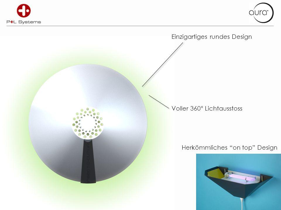 7 Produktübersicht Einzigartiges rundes Design Voller 360° Lichtausstoss Herkömmliches on top Design