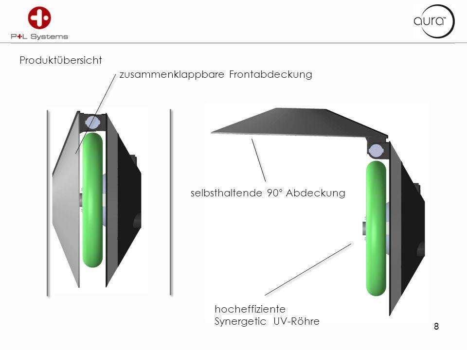 8 Produktübersicht zusammenklappbare Frontabdeckung hocheffiziente Synergetic UV-Röhre selbsthaltende 90° Abdeckung