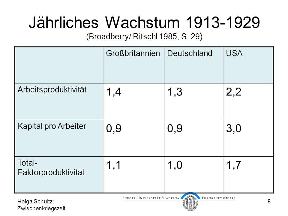Helga Schultz: Zwischenkriegszeit 8 Jährliches Wachstum 1913-1929 (Broadberry/ Ritschl 1985, S. 29) GroßbritannienDeutschlandUSA Arbeitsproduktivität