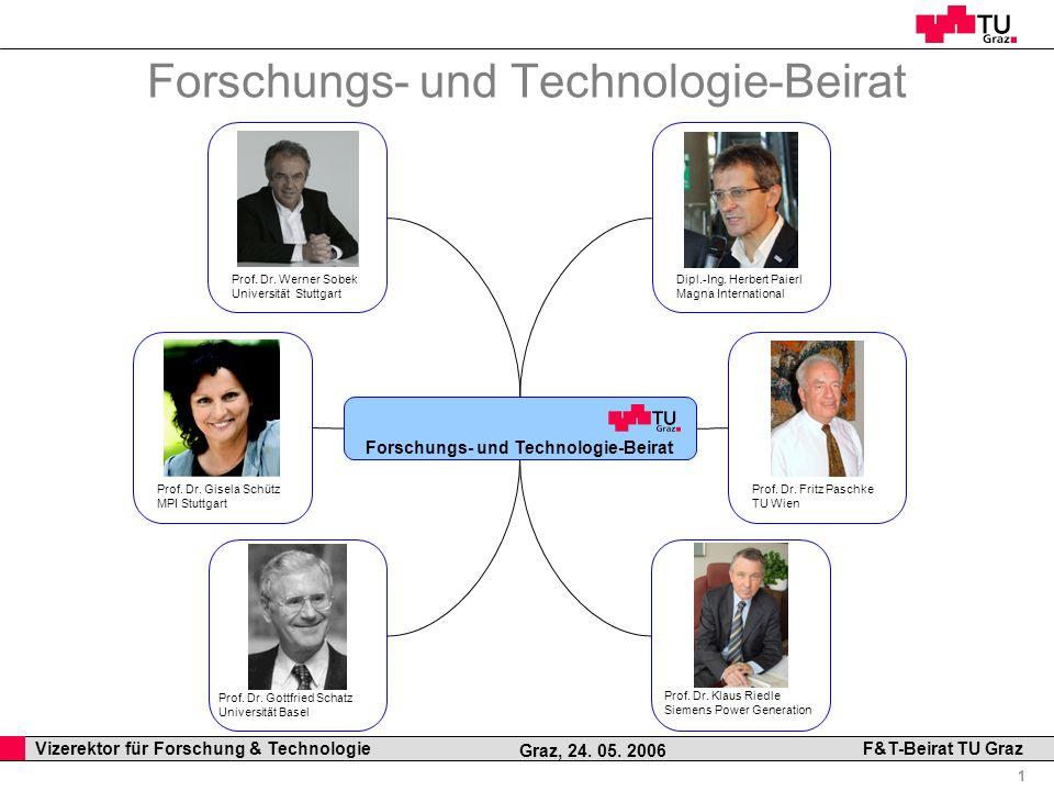 Professor Horst Cerjak, 19.12.2005 1 Vizerektor für Forschung & Technologie F&T-Beirat TU Graz Graz, 24. 05. 2006 Forschungs- und Technologie-Beirat P