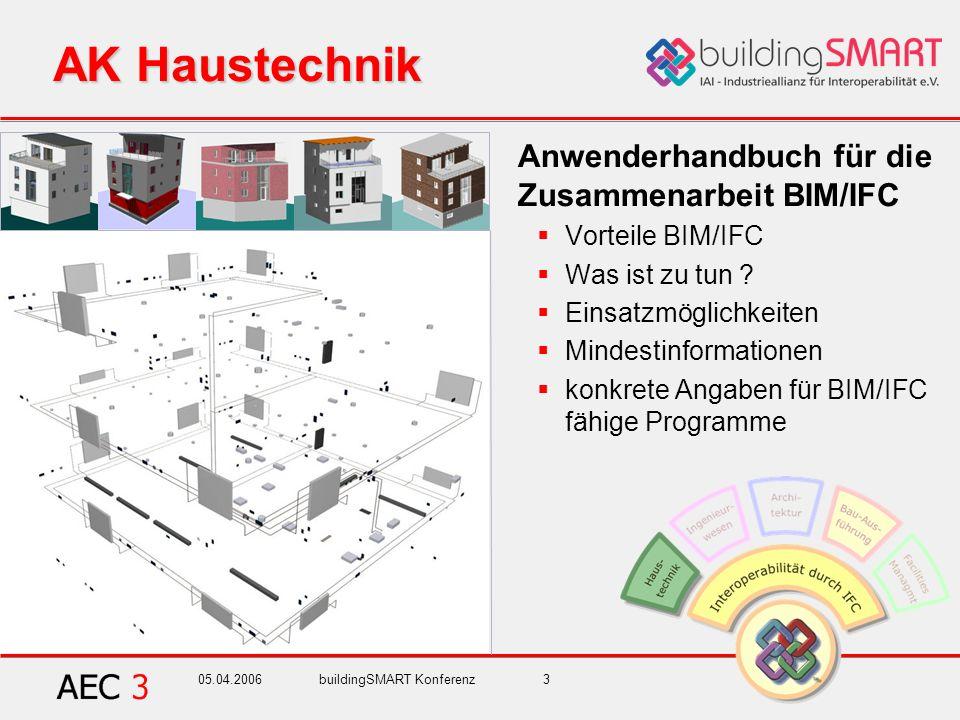 05.04.2006buildingSMART Konferenz3 AK Haustechnik Anwenderhandbuch für die Zusammenarbeit BIM/IFC Vorteile BIM/IFC Was ist zu tun ? Einsatzmöglichkeit