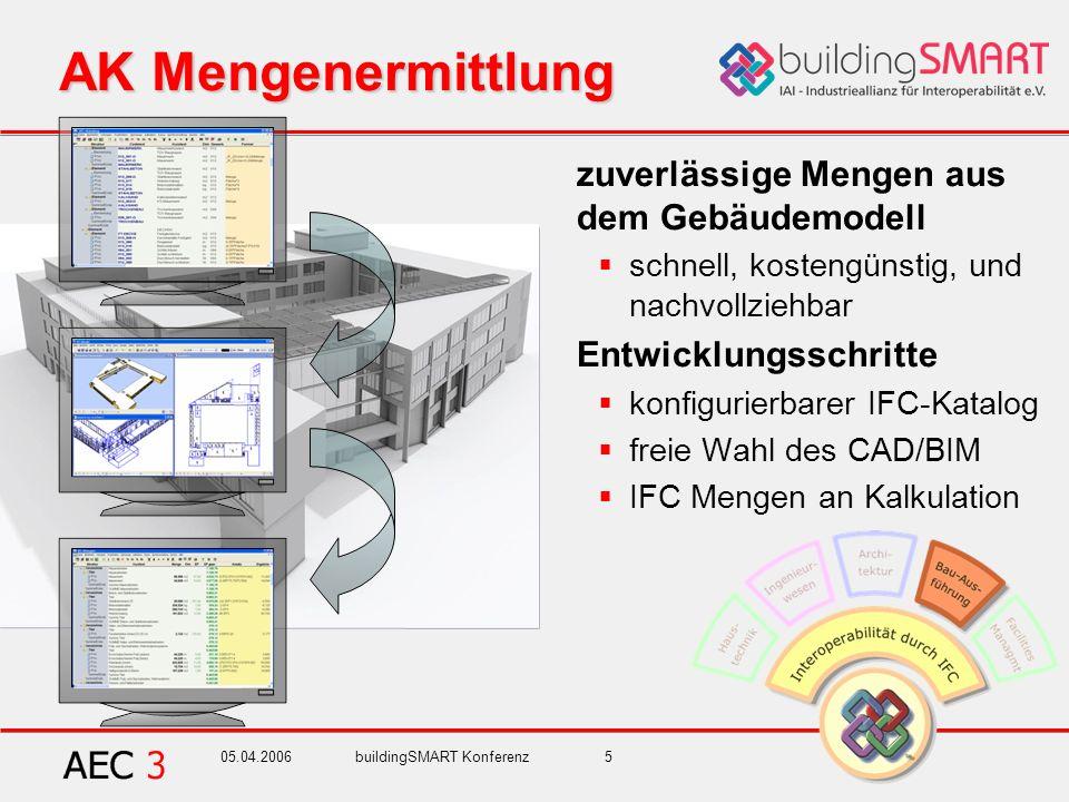 05.04.2006buildingSMART Konferenz5 AK Mengenermittlung zuverlässige Mengen aus dem Gebäudemodell schnell, kostengünstig, und nachvollziehbar Entwicklu