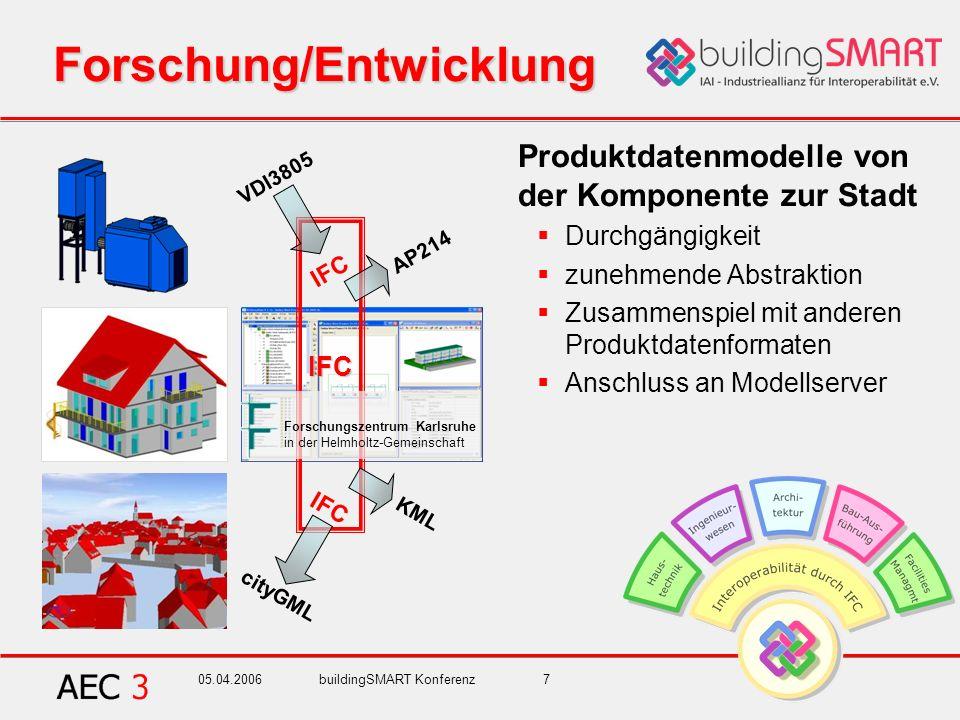 05.04.2006buildingSMART Konferenz7 Forschung/Entwicklung Produktdatenmodelle von der Komponente zur Stadt Durchgängigkeit zunehmende Abstraktion Zusam