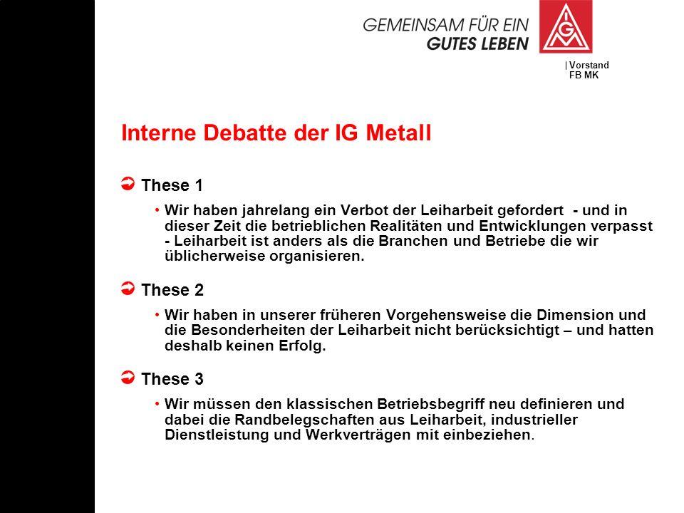Vorstand FB MK Interne Debatte der IG Metall These 1 Wir haben jahrelang ein Verbot der Leiharbeit gefordert - und in dieser Zeit die betrieblichen Re