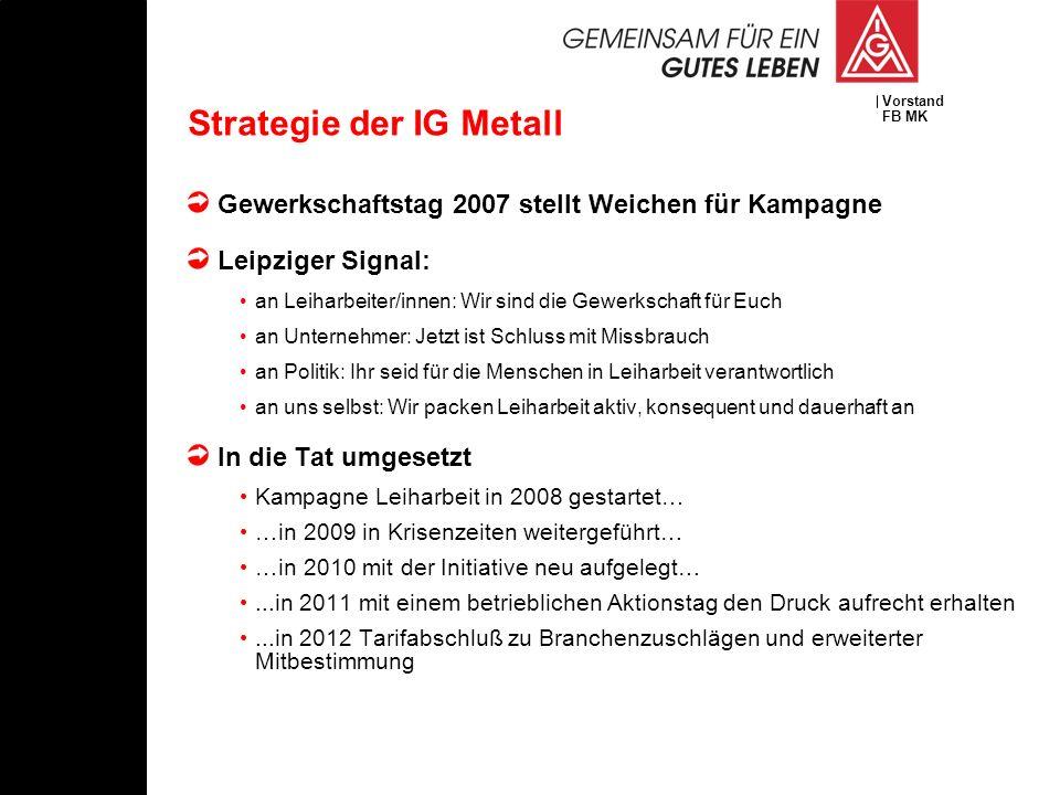 Vorstand FB MK Strategie der IG Metall Gewerkschaftstag 2007 stellt Weichen für Kampagne Leipziger Signal: an Leiharbeiter/innen: Wir sind die Gewerks