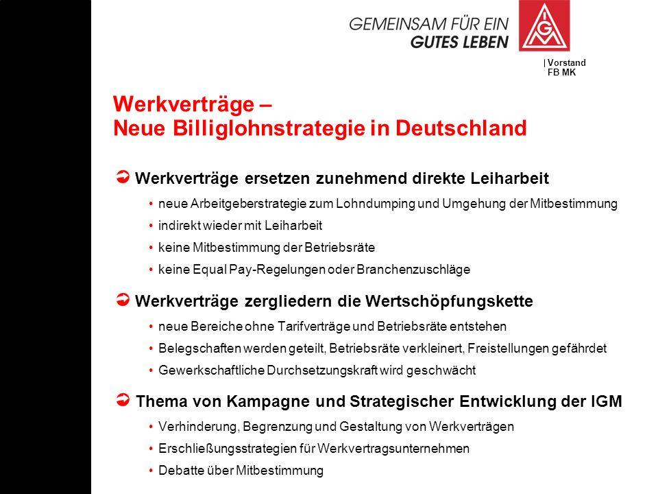 Vorstand FB MK Werkverträge – Neue Billiglohnstrategie in Deutschland Werkverträge ersetzen zunehmend direkte Leiharbeit neue Arbeitgeberstrategie zum