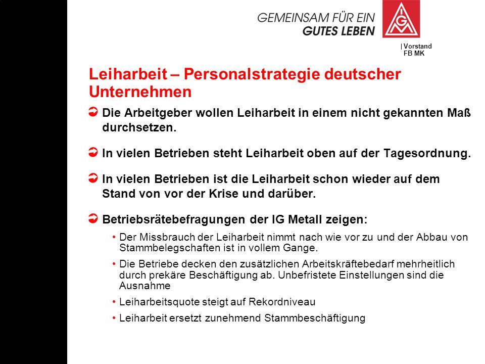 Vorstand FB MK Leiharbeit – Personalstrategie deutscher Unternehmen Die Arbeitgeber wollen Leiharbeit in einem nicht gekannten Maß durchsetzen. In vie