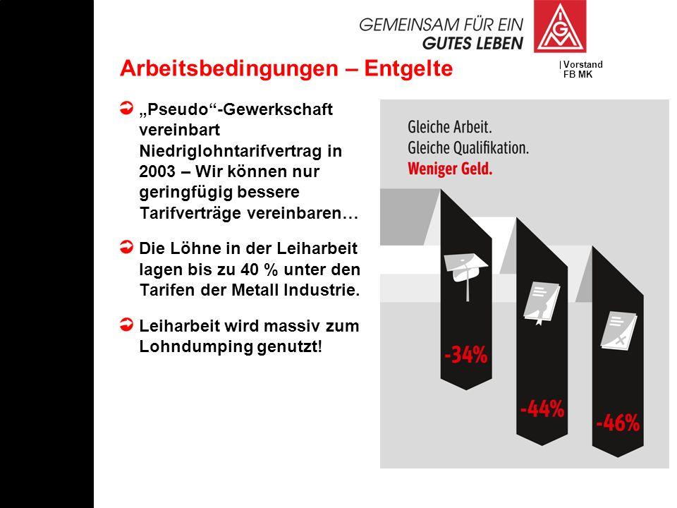 Vorstand FB MK Arbeitsbedingungen – Entgelte Pseudo-Gewerkschaft vereinbart Niedriglohntarifvertrag in 2003 – Wir können nur geringfügig bessere Tarif