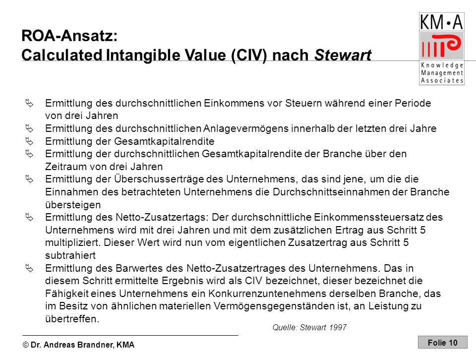 © Dr. Andreas Brandner, KMA Folie 10 ROA-Ansatz: Calculated Intangible Value (CIV) nach Stewart Ermittlung des durchschnittlichen Einkommens vor Steue