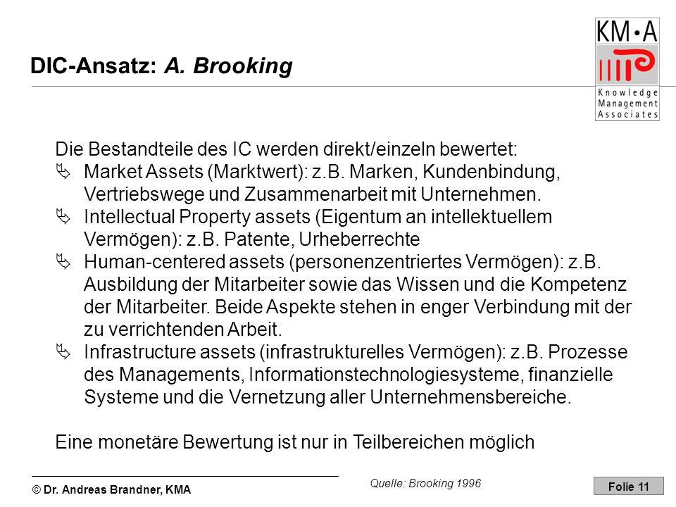© Dr. Andreas Brandner, KMA Folie 11 DIC-Ansatz: A. Brooking Die Bestandteile des IC werden direkt/einzeln bewertet: Market Assets (Marktwert): z.B. M