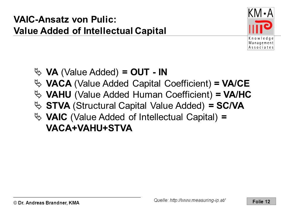 © Dr. Andreas Brandner, KMA Folie 12 VAIC-Ansatz von Pulic: Value Added of Intellectual Capital VA (Value Added) = OUT - IN VACA (Value Added Capital