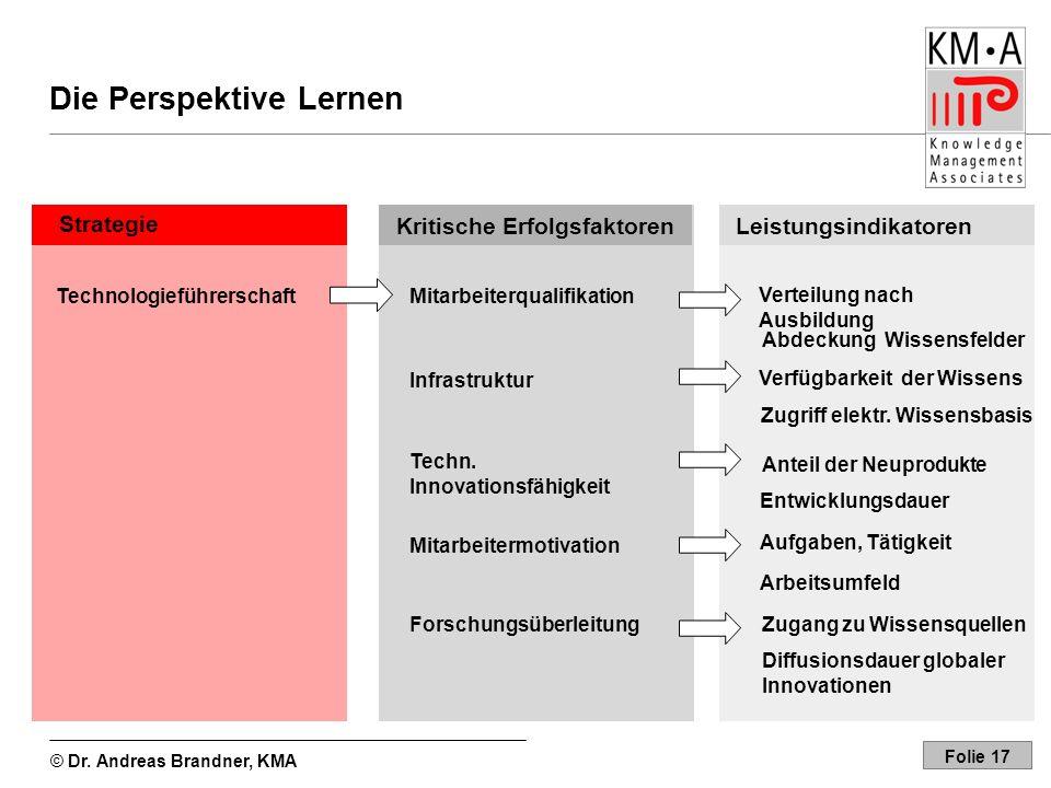 © Dr. Andreas Brandner, KMA Folie 17 Strategie Technologieführerschaft Kritische Erfolgsfaktoren Forschungsüberleitung Infrastruktur Mitarbeiterqualif