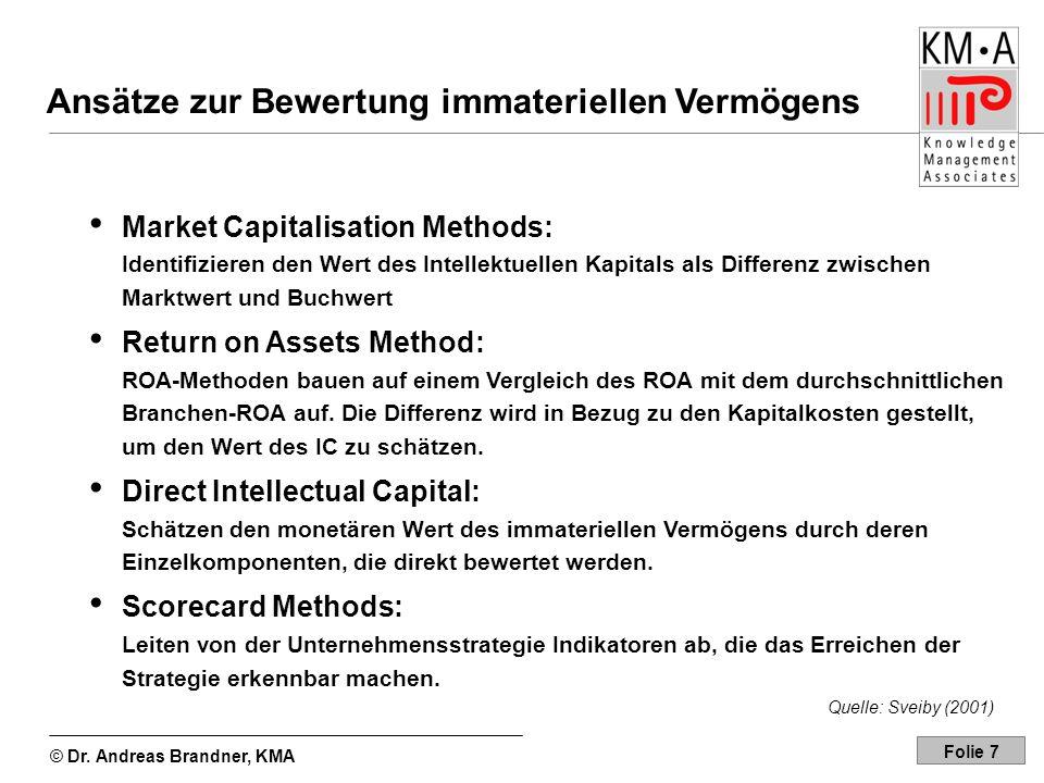 © Dr. Andreas Brandner, KMA Folie 7 Ansätze zur Bewertung immateriellen Vermögens Market Capitalisation Methods: Identifizieren den Wert des Intellekt
