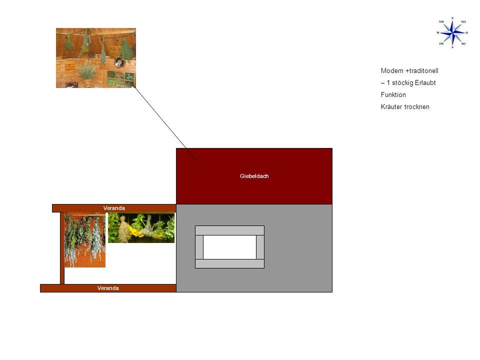 Salbei Haus Veranda Modern +traditonell – 1 stöckig Erlaubt Funktion Kräuter trocknen Giebeldach
