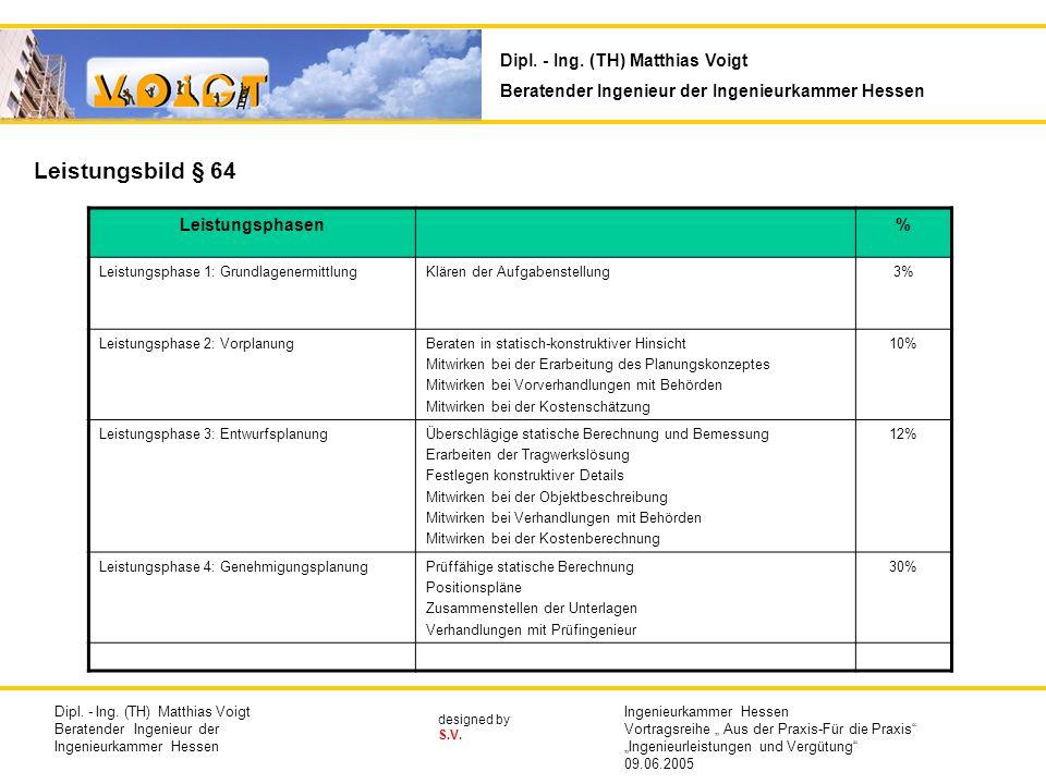 designed by S.V.Leistungsbild § 64 Dipl. - Ing.