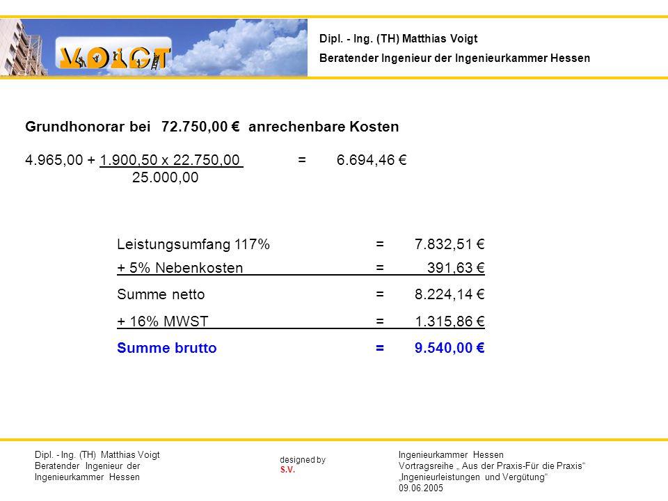 designed by S.V. Grundhonorar bei72.750,00 anrechenbare Kosten 4.965,00 + 1.900,50 x 22.750,00 =6.694,46 25.000,00 Leistungsumfang 117%=7.832,51 + 5%